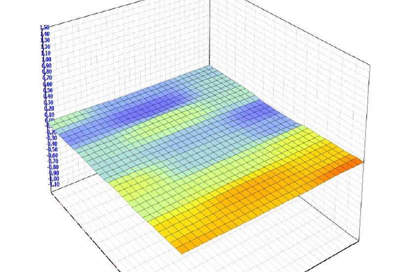 ebenheitsprotokoll-geometrie-messen